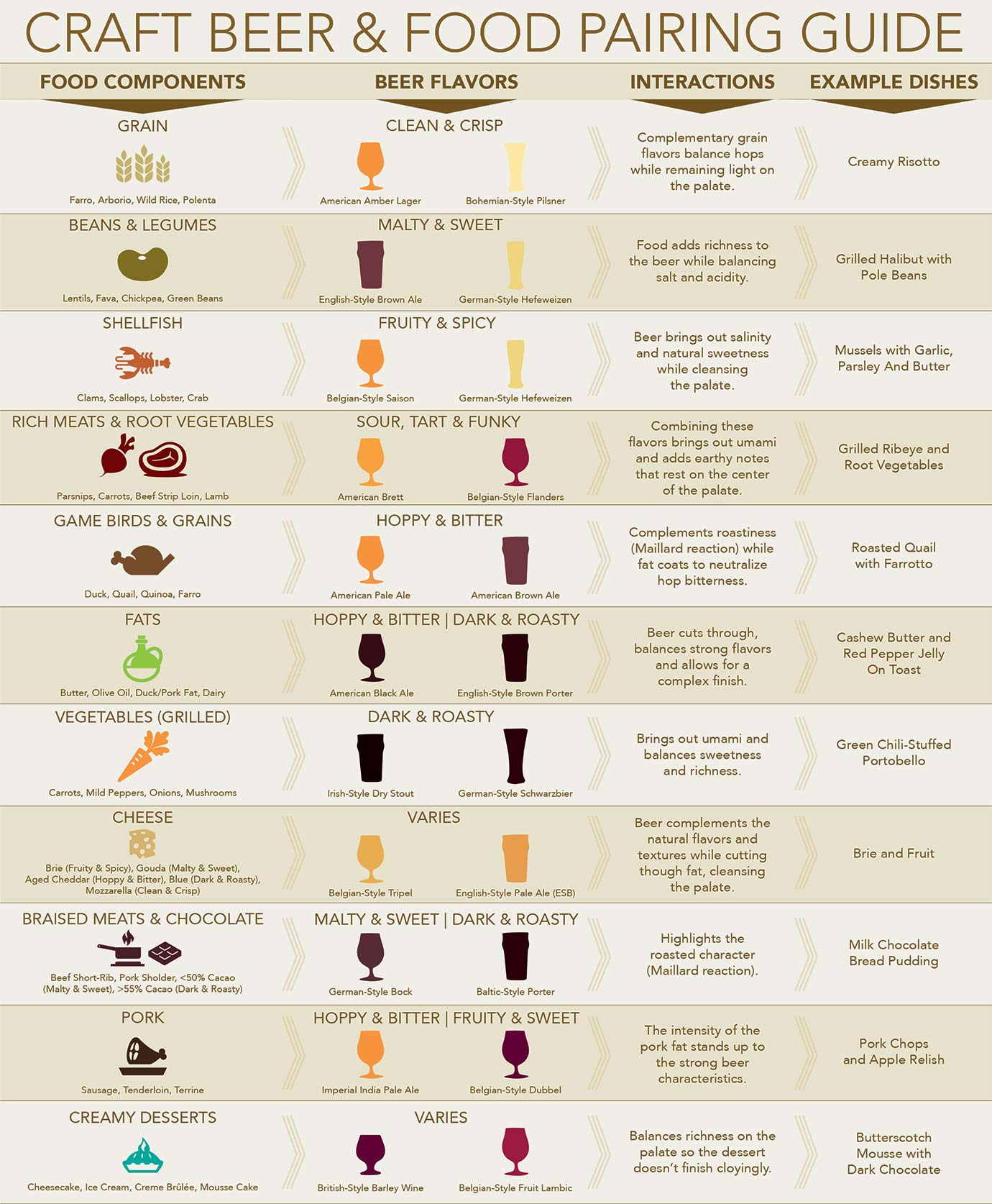 beer_food_guide_web1