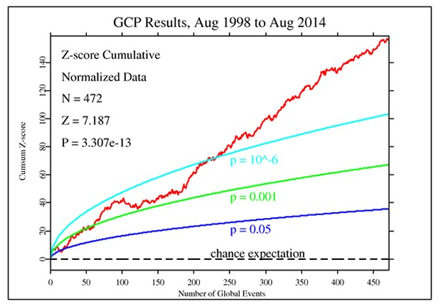 GPC_results_cumulative