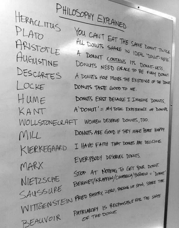 philosophy-donuts